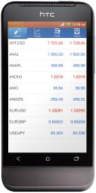 Le Migliori Piattaforme di Trading Online nel 2021 | Leggi le ...