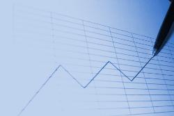 Grafiek gti.net prior fx forex markt